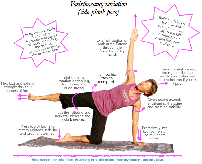 Asana Tip Sheet #39 - Vasisthasana (var.) - Blissful Yogini